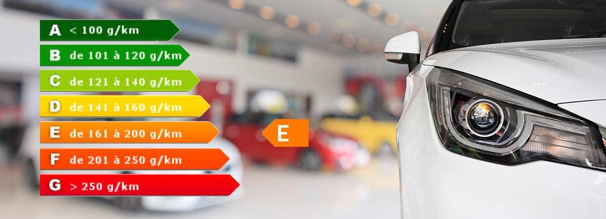 Malus écologique 2020 : une année qui pourrait coûter très cher aux automobilistes !